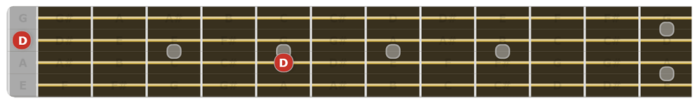 tune your bass guitar 5th fret D