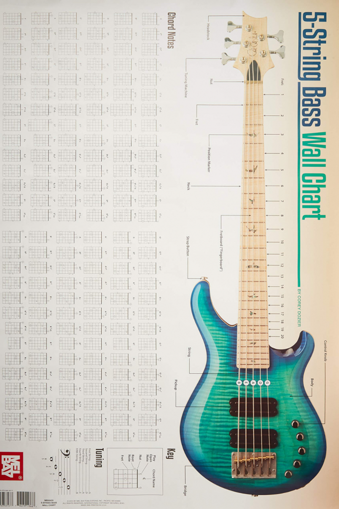5-String Bass Scales Chords Wall Chart