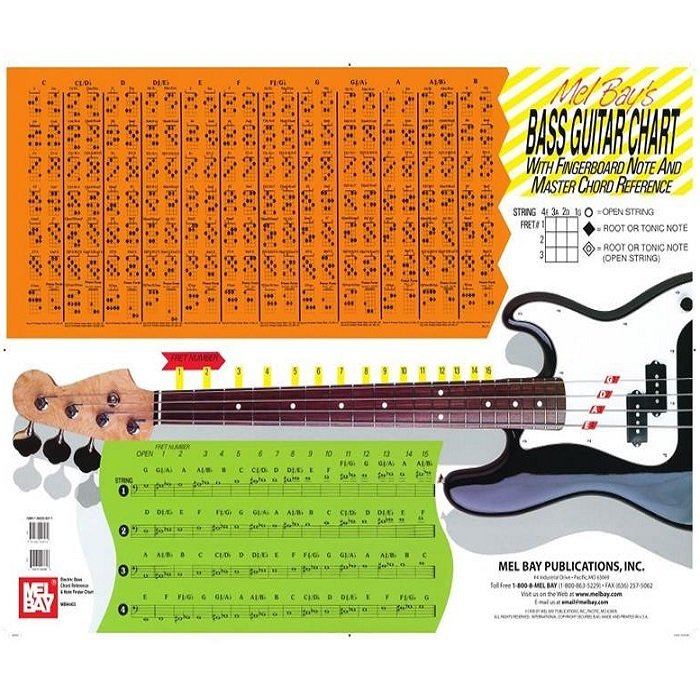 Electric Bass Wall Chart Note & Chord Reference