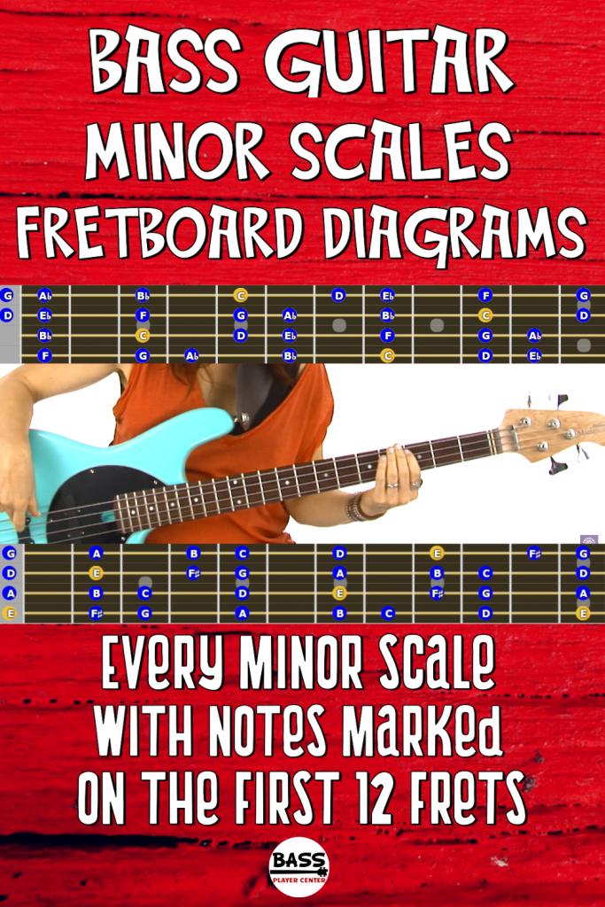 Bass Guitar Minor Scales Fretboard Diagrams