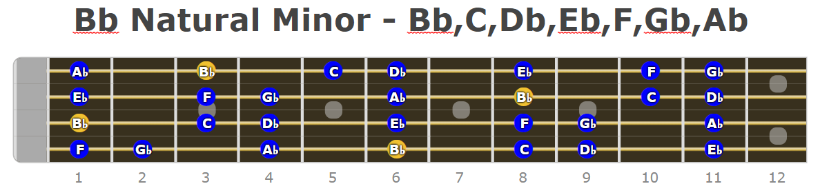 Bb Natural Minor Bass Scale