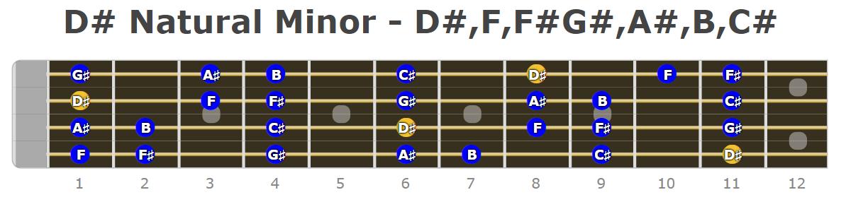 D# Natural Minor Bass Clef